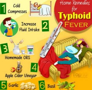Top 10 Home Remedies For Fever And Body Pain In Adults