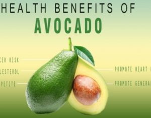 Sexual health benefits of avocados