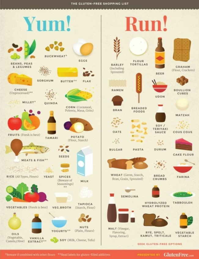 gluten free foods snacks
